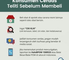 Permalink ke Ini ULPK Balai Besar/Balai POM di seluruh Indonesia