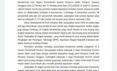 Permalink ke Survei Ombudsman, Pemrov Jambi Raih Zona Hijau Pelayanan Publik