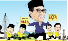 Permalink ke Belum Sosialisasi, Fachrori Bertengger Diurutan ke Dua Hasil Survey Charta Politik Indonesia