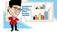 Permalink ke Lakukan Transformasi Ekonomi, Inovasi Jadi Solusi Fachrori