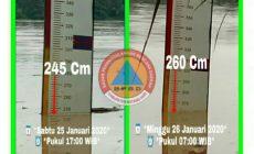 Permalink ke Posisi Ketinggian Air 260 CM, Sungai Batanghari dalam Status Waspada