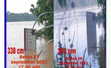 Permalink ke Debit Air Sungai Batanghari Siaga 1